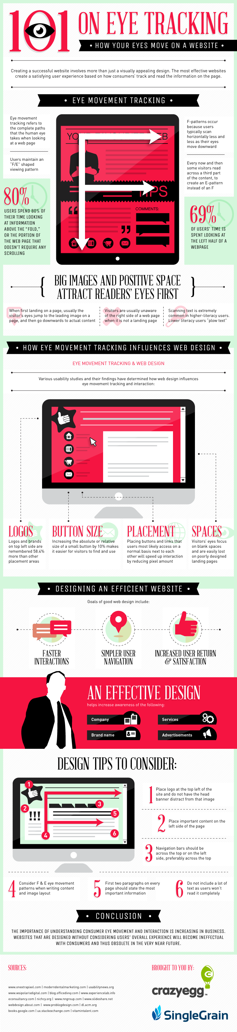 Eye-tracking-how-your-eyes-move-on-a-website-infographic