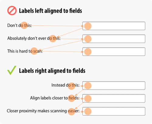 Right-vs-left-form-labels