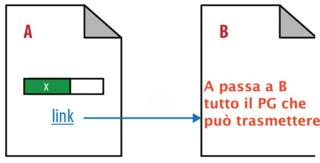 Figura 9.4
