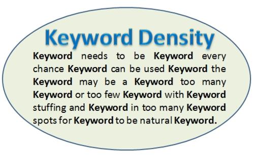 """Esempio di """"densità della parola chiave"""" key"""