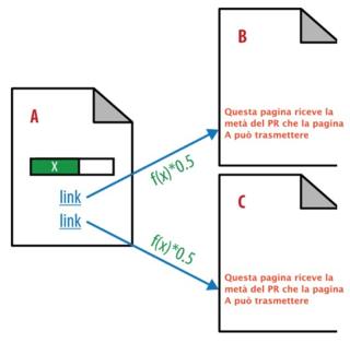 Figura 9.5